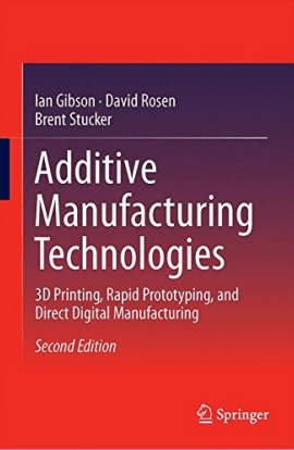 Guía sobre tecnologías aditivas de fabricación