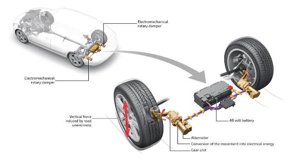 Electromecánica de vehículos