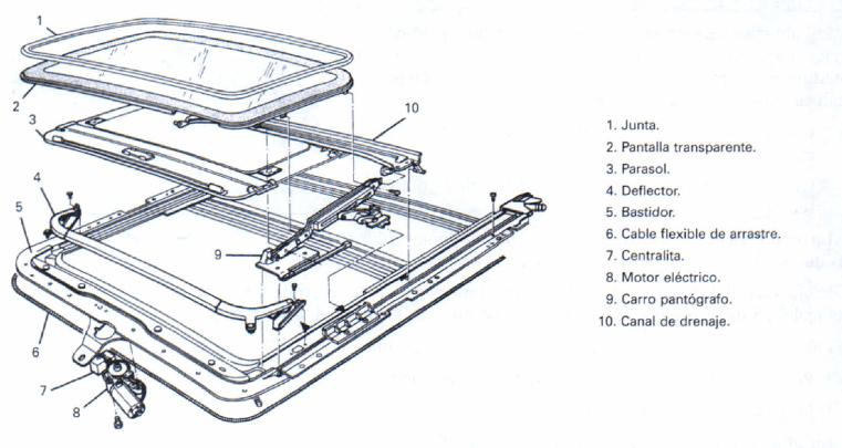 Estructura techo solar