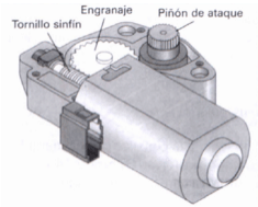 Sunroof gear motor