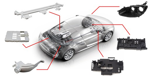 Plastic in the automotive industry
