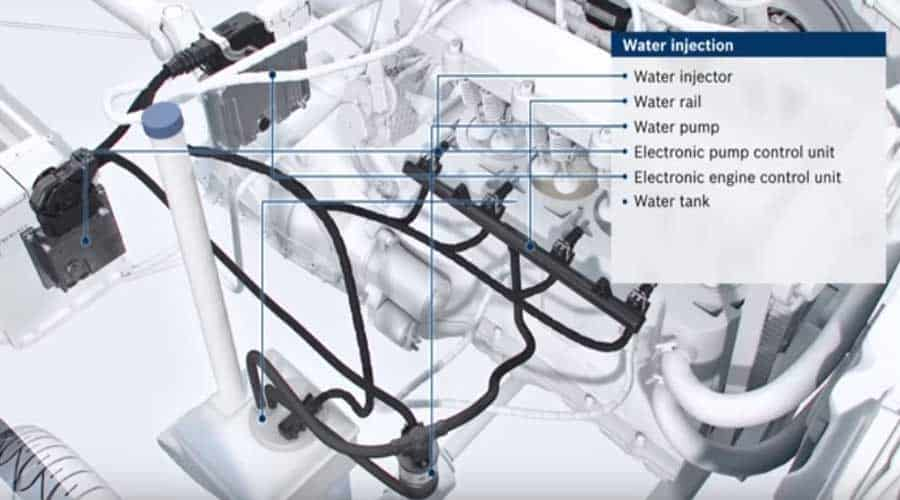 Sistema de inyección de agua de Bosh