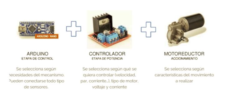 esquema arduino